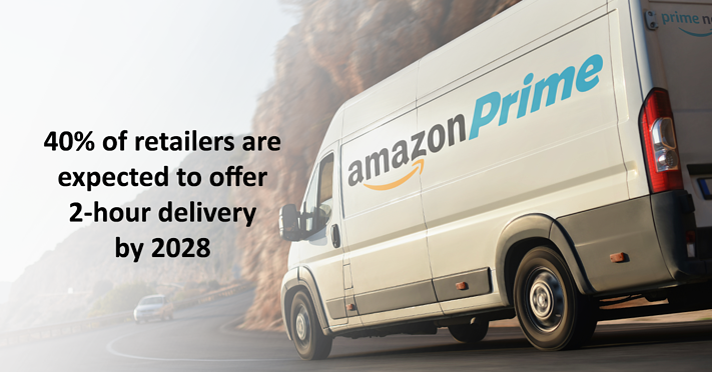 Amazon Change Shipping - Blog