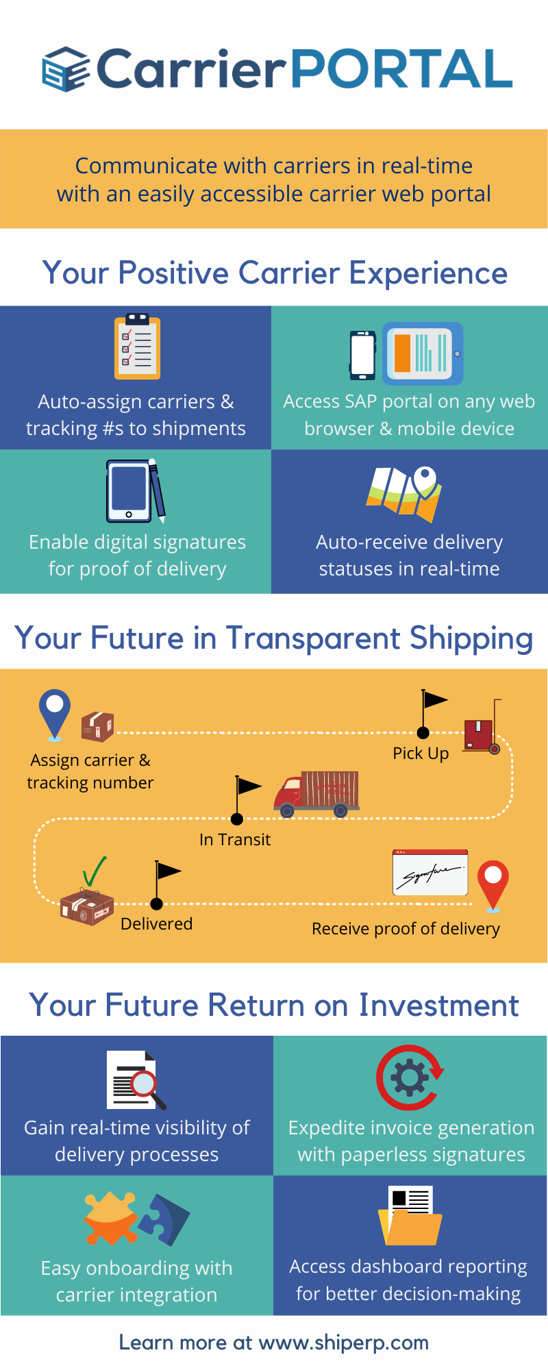 CarrierPORTAL Infographic