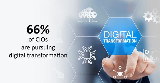 Digital Transformation - Blog