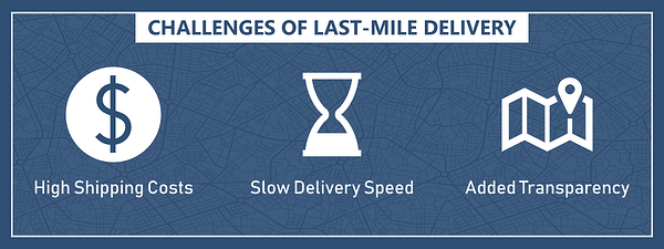 challenges-of-last-mile