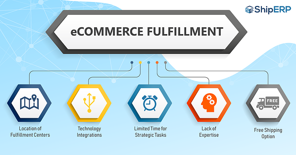 ecommerce-fulfillment-in-blog